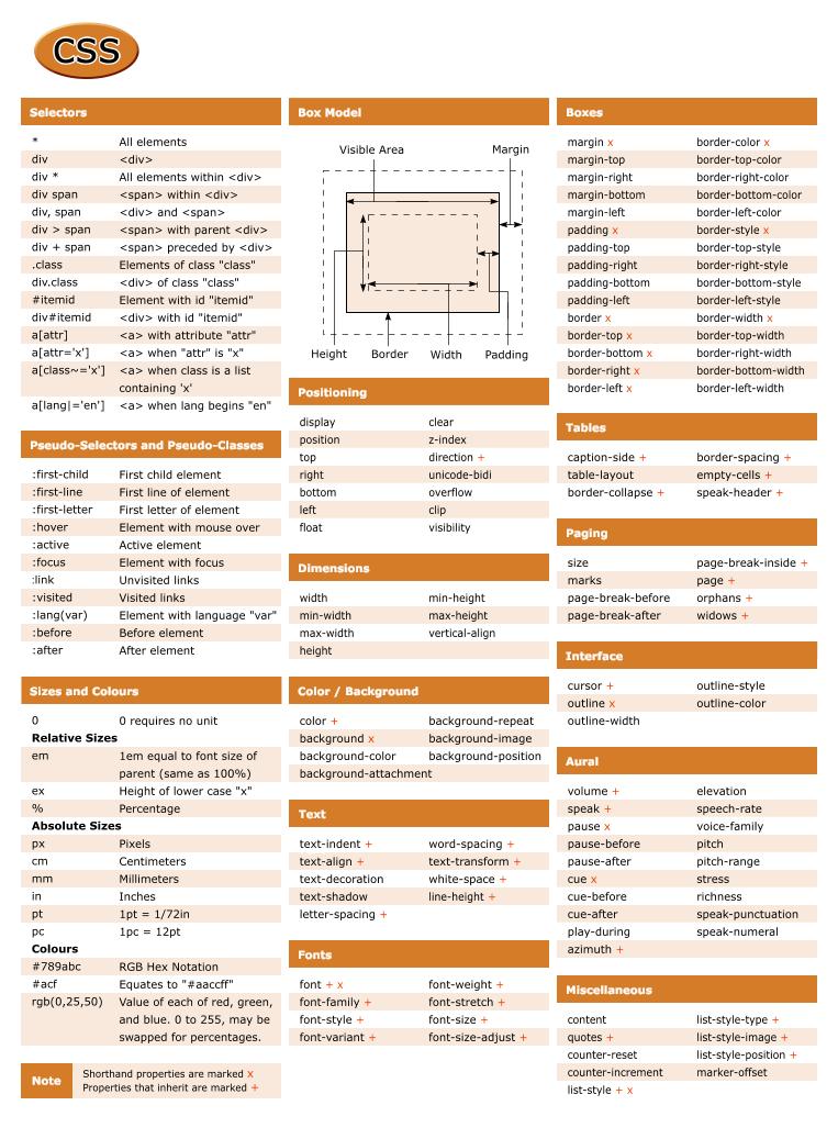 Cheat Sheet - CSS 2